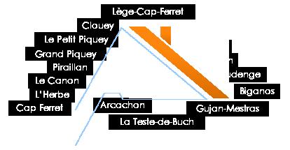 villes du bassin arcachon