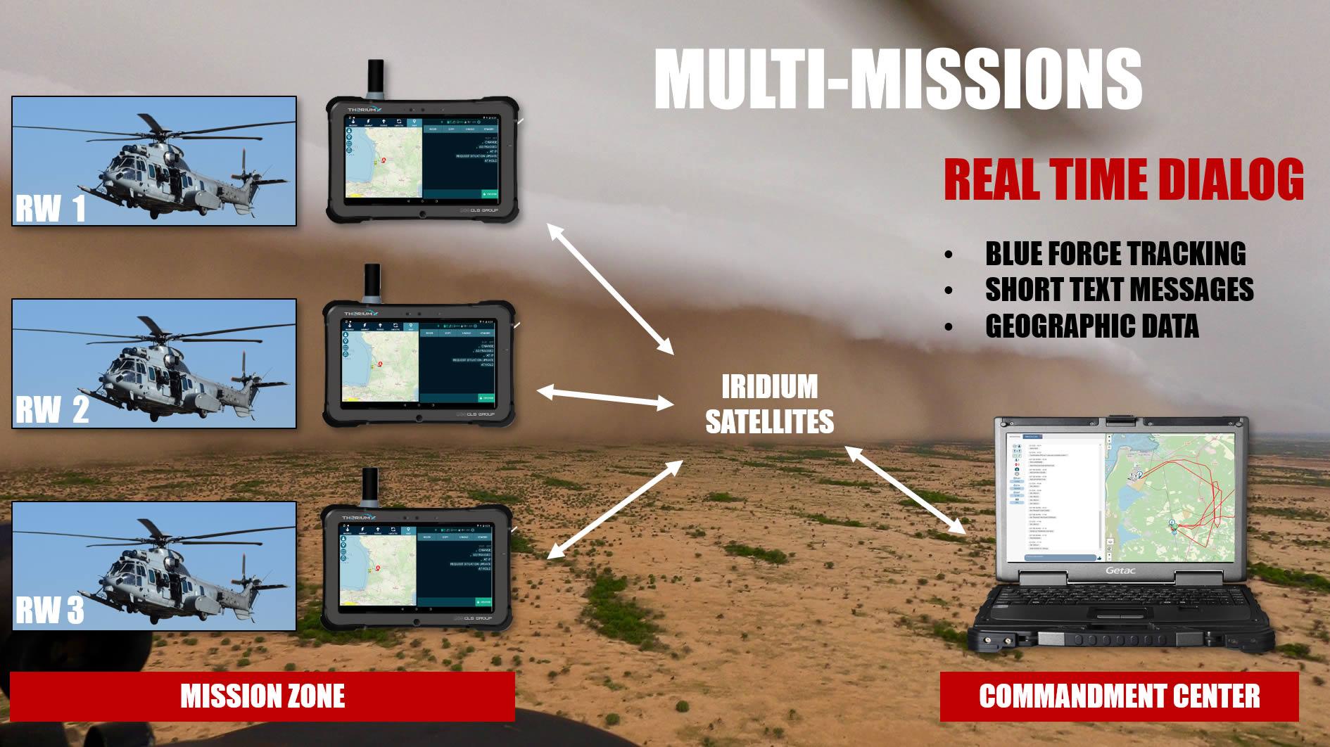multi missions