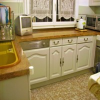 meubles peinture cuisine