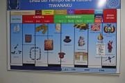 https://www.waibe.fr/sites/micmary/medias/images/__HIDDEN__galerie_53/BO-0730-La_Paz-Tiwanaku-06219.jpg