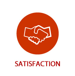 ic satisfaction
