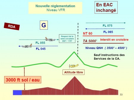 eac  eanc