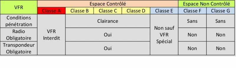 espace controle
