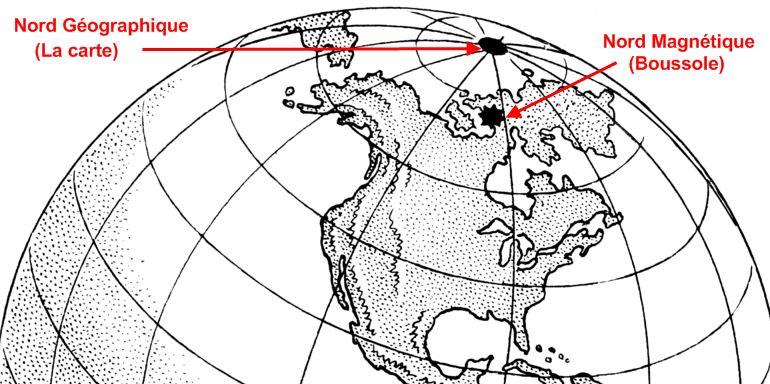 nord magnetique
