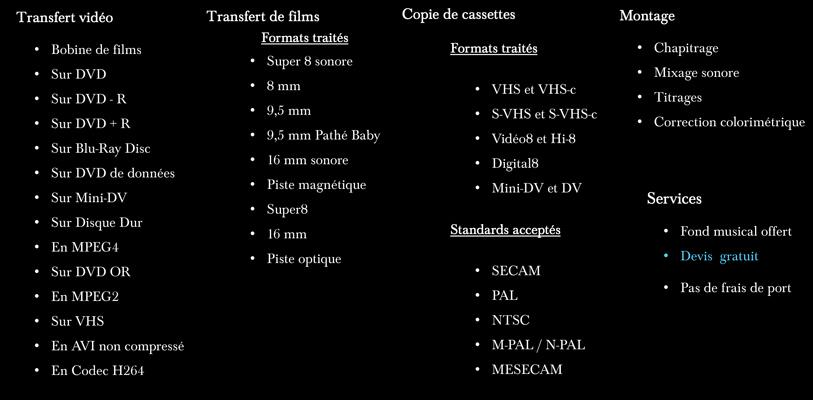 transfert video amateurpixgraphie